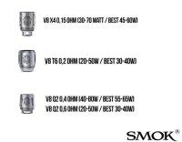 Smok Tech Q2 / T6 / X4 Verdampferköpfe